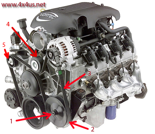 chevy vortec engine l31 chevy free engine image for user manual download. Black Bedroom Furniture Sets. Home Design Ideas
